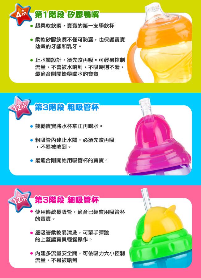 [育兒] 因為他,讓幼稚園同學搶著餵番茄喝水-推薦美國Nuby3D超輕量不銹鋼真空保溫杯