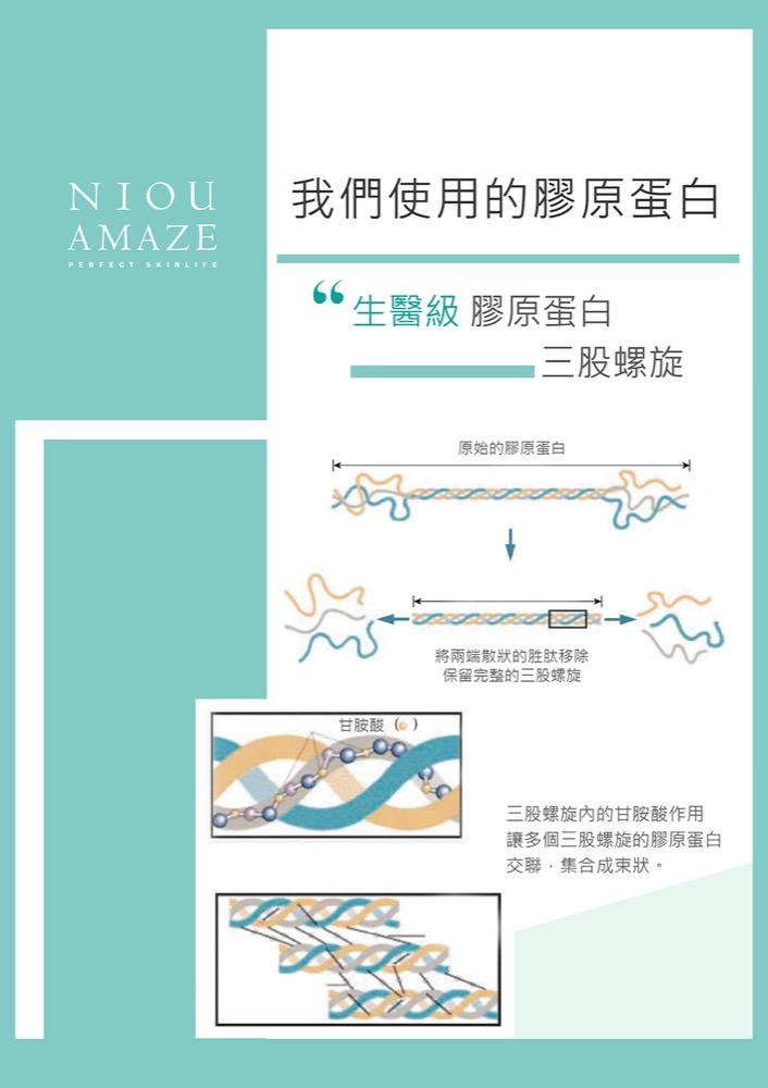 膠原蛋白的好,年過三十的女性都知道。推薦NIOU AMAZE紐奇肌保養品