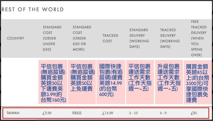 【Beauty Expert】多久收到貨,在台灣購買商品後如何追蹤?